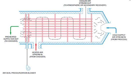 Floating Shell & Tube Heat Exchanger