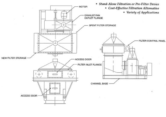 Oxidation Filtration Systems