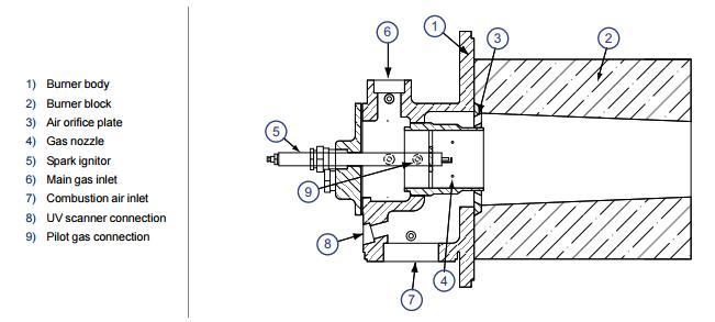 Burner_Diagram_1.png