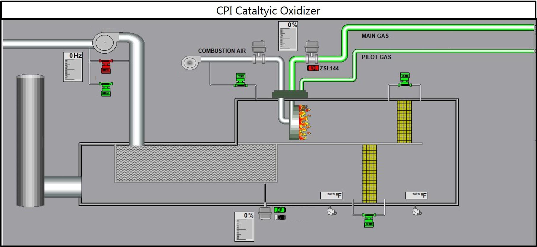 Catalytic Oxidizer Diagram CPI