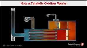 How a Catalytic Oxidizer Works