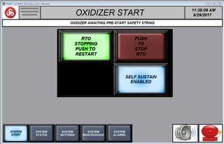 Thermal Oxidizer, Catalytic Oxidizer, RTO, Control Panel Start