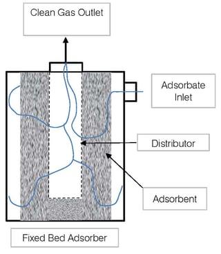 Adsorption2.jpg