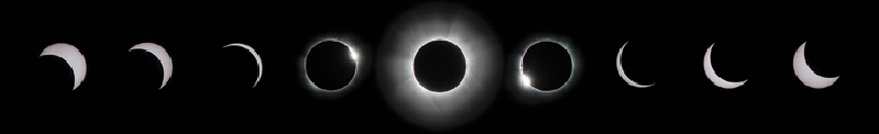 Solar Eclipse stages