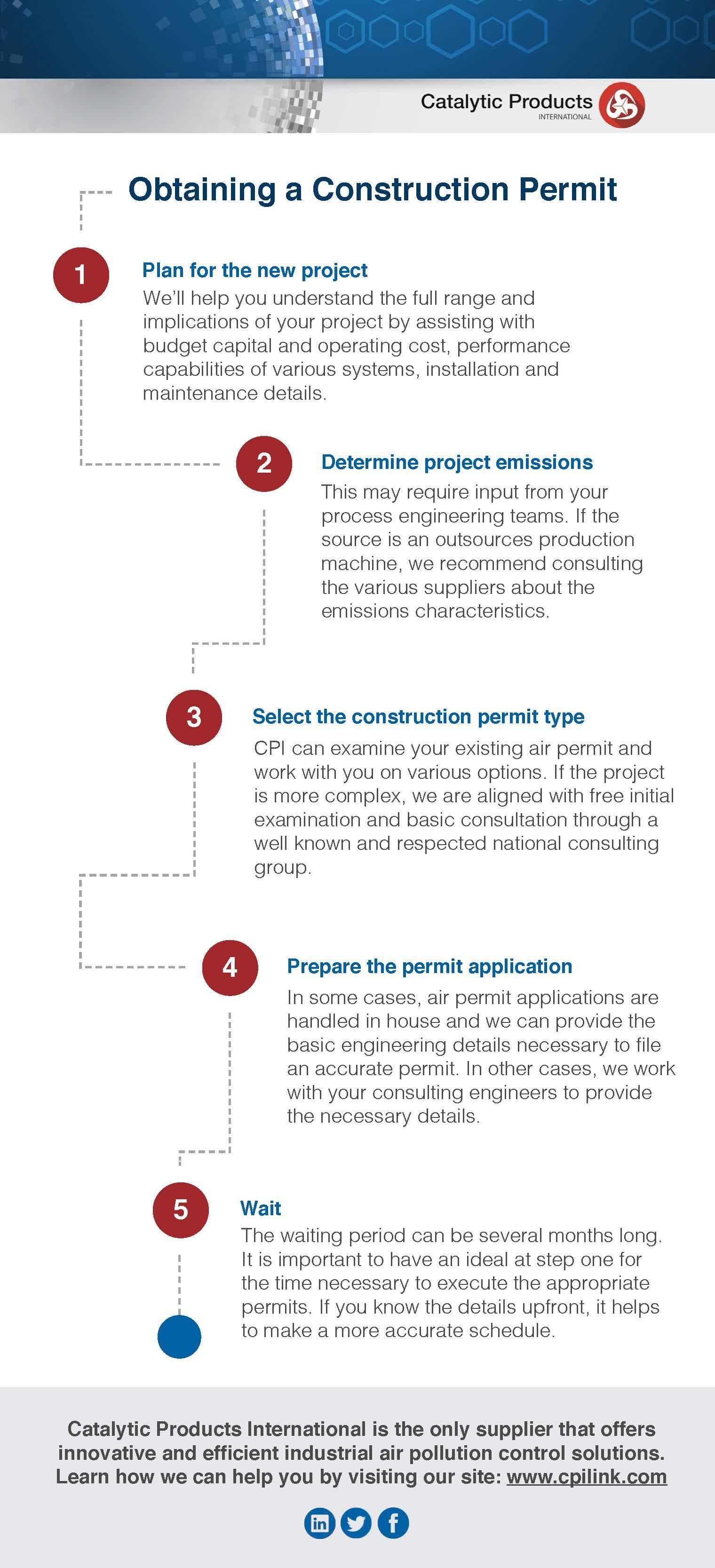 Steps_to_Obtain_an_Air_Pollution_Construction_Permit_b.jpg