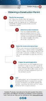 Steps_to_Obtain_an_Air_Pollution_Construction_Permit_b.jpg