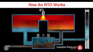 RTO How it Works Video Thumbnail
